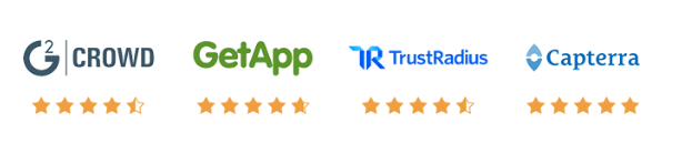 Klipfolio 5 star reviews