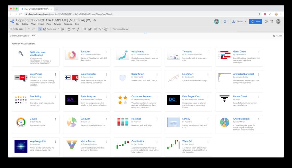 data studio community graph gallery