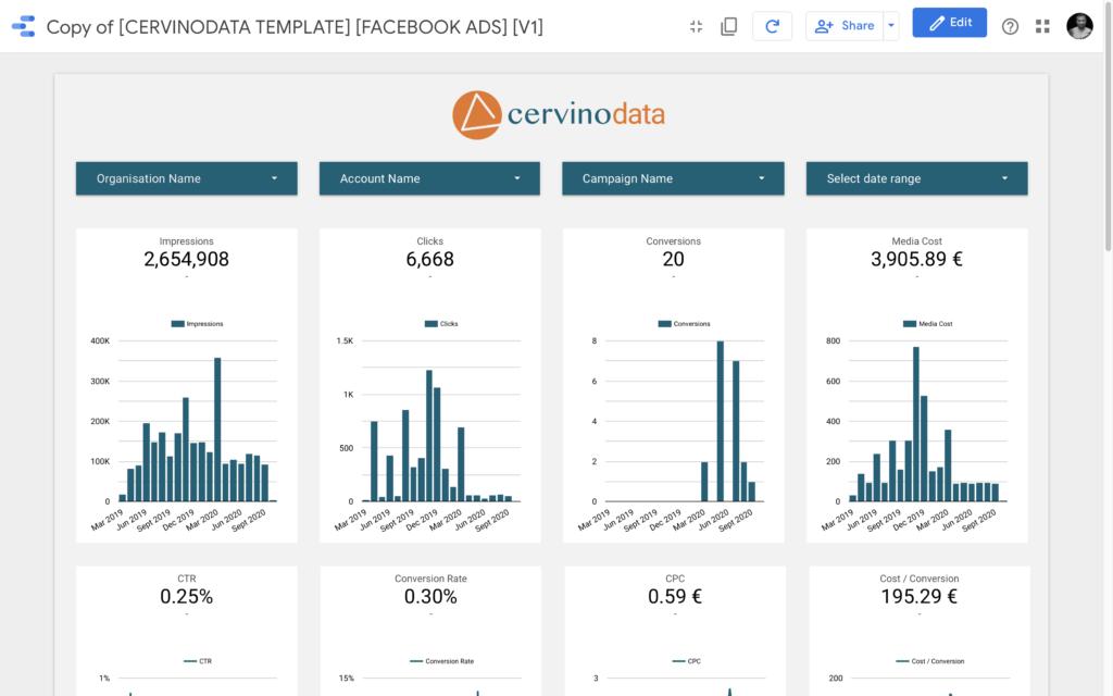 Facebook Ads Google Data Studio template top